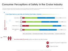 COVID 19 Risk Analysis Mitigation Policies Ocean Liner Sector Consumer Perceptions Of Safety In The Cruise Industry Information PDF