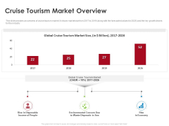 COVID 19 Risk Analysis Mitigation Policies Ocean Liner Sector Cruise Tourism Market Overview Formats PDF