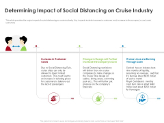 COVID 19 Risk Analysis Mitigation Policies Ocean Liner Sector Determining Impact Of Social Distancing On Cruise Industry Clipart PDF