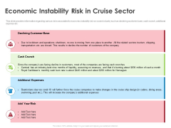 COVID 19 Risk Analysis Mitigation Policies Ocean Liner Sector Economic Instability Risk In Cruise Sector Infographics PDF