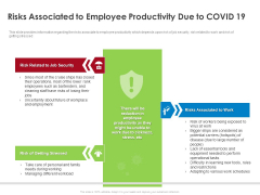 COVID 19 Risk Analysis Mitigation Policies Ocean Liner Sector Risks Associated To Employee Productivity Due To COVID 19 Graphics PDF