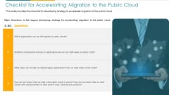 COVID Business Checklist For Accelerating Migration To The Public Cloud Ppt Icon Layout PDF