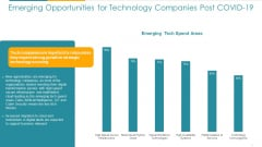COVID Business Emerging Opportunities For Technology Companies Post COVID 19 Ppt Ideas Objects PDF