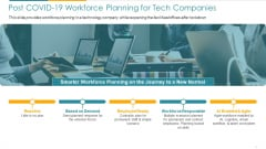 COVID Business For Tech Industry Post COVID 19 Workforce Planning For Tech Companies Ppt Summary Slide Download PDF