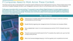 COVID Business IT Companies Need To Work Across These Contexts Ppt Summary Layout Ideas PDF