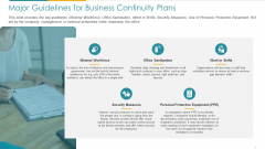 COVID Business Major Guidelines For Business Continuity Plans Ppt Infographic Template Inspiration PDF