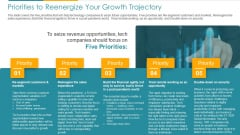 COVID Business Priorities To Reenergize Your Growth Trajectory Ppt Professional Slides PDF
