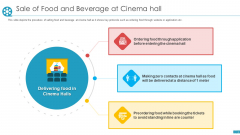 COVID Business Survive Adapt Post Recovery Strategy Cinemas Sale Of Food And Beverage At Cinema Hall Rules PDF