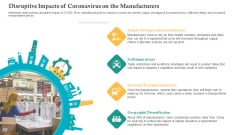COVID Business Survive Adapt Post Recovery Strategy Manufacturing Disruptive Impacts Of Coronavirus On The Manufacturers Portrait PDF