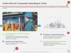 COVID Implications On Manufacturing Business Action Plan For Companies Operating In China Structure PDF