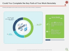 COVID Implications On Manufacturing Business Could You Complete The Key Parts Of Your Work Remotely Infographics PDF