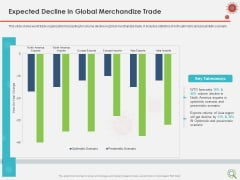 COVID Implications On Manufacturing Business Expected Decline In Global Merchandize Trade Mockup PDF