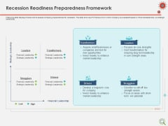 COVID Implications On Manufacturing Business Recession Readiness Preparedness Framework Rules PDF
