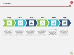 COVID Implications On Manufacturing Business Timeline Ppt Icon Design Templates PDF