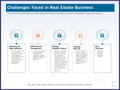 CRM Activities For Real Estate Challenges Faced In Real Estate Business Ppt File Good PDF