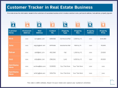 CRM Activities For Real Estate Customer Tracker In Real Estate Business Ppt Professional Layout Ideas PDF