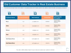 CRM Activities For Real Estate Old Customer Data Tracker In Real Estate Business Pictures PDF
