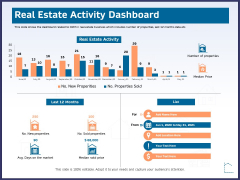 CRM Activities For Real Estate Real Estate Activity Dashboard Slide2 Ppt Model Template PDF