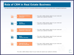 CRM Activities For Real Estate Role Of Crm In Real Estate Business Ppt Inspiration Information PDF