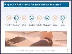 CRM Activities For Real Estate Why Our Crm Is Best For Real Estate Business Formats PDF