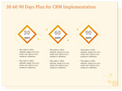 CRM Consulting 30 60 90 Days Plan For CRM Implementation Ppt Gallery Gridlines PDF