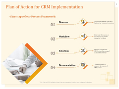 CRM Consulting Plan Of Action For CRM Implementation Ppt Pictures Objects PDF