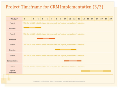 CRM Consulting Project Timeframe For CRM Implementation Discover Ppt Summary Graphics PDF