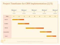 CRM Consulting Project Timeframe For CRM Implementation Milestone Ppt Slides Background Designs PDF