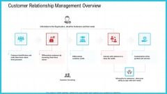 CRM Customer Relationship Management Overview Ppt Diagram Images PDF