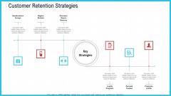 CRM Customer Retention Strategies Ppt Infographics Ideas PDF