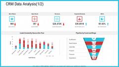 CRM Data Analysis Analysis Ppt Portfolio Inspiration PDF