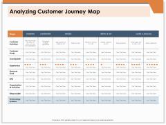 CRM For Real Estate Marketing Analyzing Customer Journey Map Ppt PowerPoint Presentation Portfolio Grid PDF