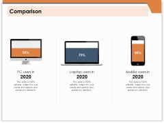 CRM For Real Estate Marketing Comparison Ppt PowerPoint Presentation Outline Microsoft PDF