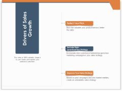 CRM For Real Estate Marketing Drivers Of Sales Growth Ppt PowerPoint Presentation Show Design Templates PDF