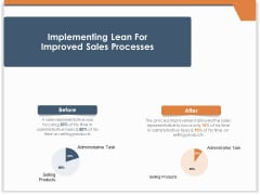 CRM For Real Estate Marketing Implementing Lean For Improved Sales Processes Ppt PowerPoint Presentation Summary Graphic Images PDF