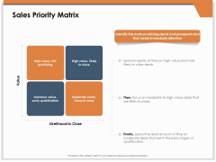 CRM For Real Estate Marketing Sales Priority Matrix Ppt PowerPoint Presentation Ideas Display PDF