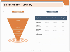 CRM For Real Estate Marketing Sales Strategy Summary Ppt PowerPoint Presentation Layouts Elements PDF