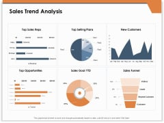 CRM For Real Estate Marketing Sales Trend Analysis Customers Ppt PowerPoint Presentation Infographics Images PDF