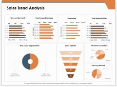 CRM For Real Estate Marketing Sales Trend Analysis Ppt PowerPoint Presentation Professional Picture PDF