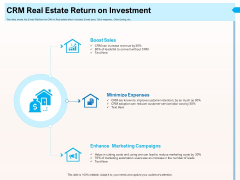 CRM For Realty Properties CRM Real Estate Return On Investment Ppt Pictures Inspiration PDF