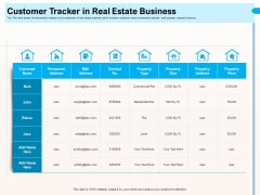 CRM For Realty Properties Customer Tracker In Real Estate Business Ppt Icon Templates PDF