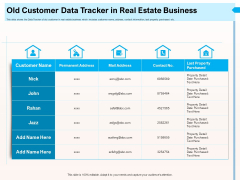 CRM For Realty Properties Old Customer Data Tracker In Real Estate Business Ppt Summary Show PDF