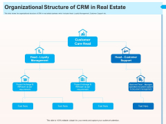 CRM For Realty Properties Organizational Structure Of CRM In Real Estate Ppt Inspiration Deck PDF