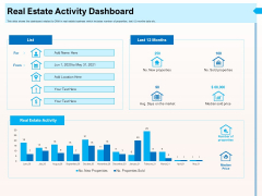 CRM For Realty Properties Real Estate Activity Dashboard Properties Ppt Infographic Template Deck PDF