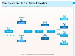 CRM For Realty Properties Real Estate End To End Sales Execution Ppt Template PDF
