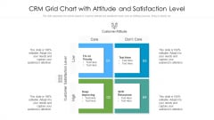 CRM Grid Chart With Attitude And Satisfaction Level Ppt PowerPoint Presentation Gallery Slide Download PDF