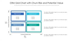 CRM Grid Chart With Churn Risk And Potential Value Ppt PowerPoint Presentation File Rules PDF