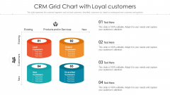CRM Grid Chart With Loyal Customers Ppt PowerPoint Presentation File Topics PDF