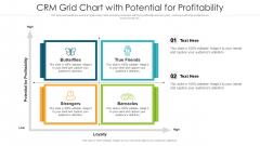 CRM Grid Chart With Potential For Profitability Ppt PowerPoint Presentation File Inspiration PDF