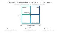 CRM Grid Chart With Purchase Value And Frequency Ppt PowerPoint Presentation Icon Model PDF